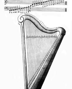 """Il metodo per """"Small Harp"""" di Peter Augé (Londra, 1775–80)"""