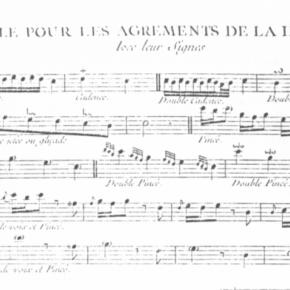 Estetica, retorica e prassi dell'ornamentazione nei metodi di arpa del 18 sec.